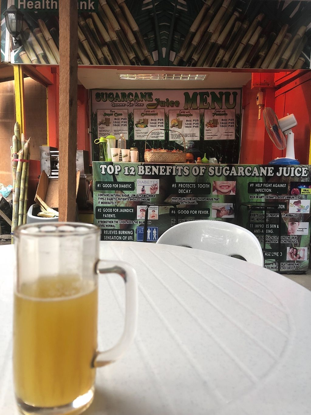"""Photo of Cane Juice Cafe  by <a href=""""/members/profile/Durianwalker"""">Durianwalker</a> <br/>Cane juice cafe hangout  <br/> February 1, 2018  - <a href='/contact/abuse/image/110833/353390'>Report</a>"""