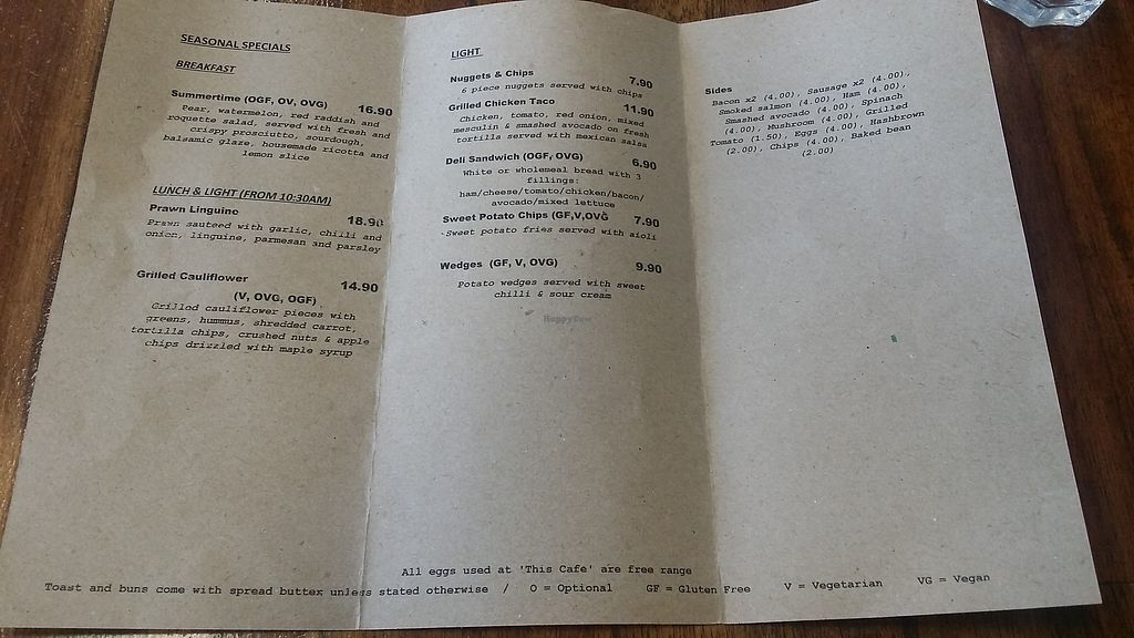 """Photo of This Cafe  by <a href=""""/members/profile/JenMeisterActs"""">JenMeisterActs</a> <br/>Menu (other side) <br/> March 8, 2018  - <a href='/contact/abuse/image/112288/368003'>Report</a>"""