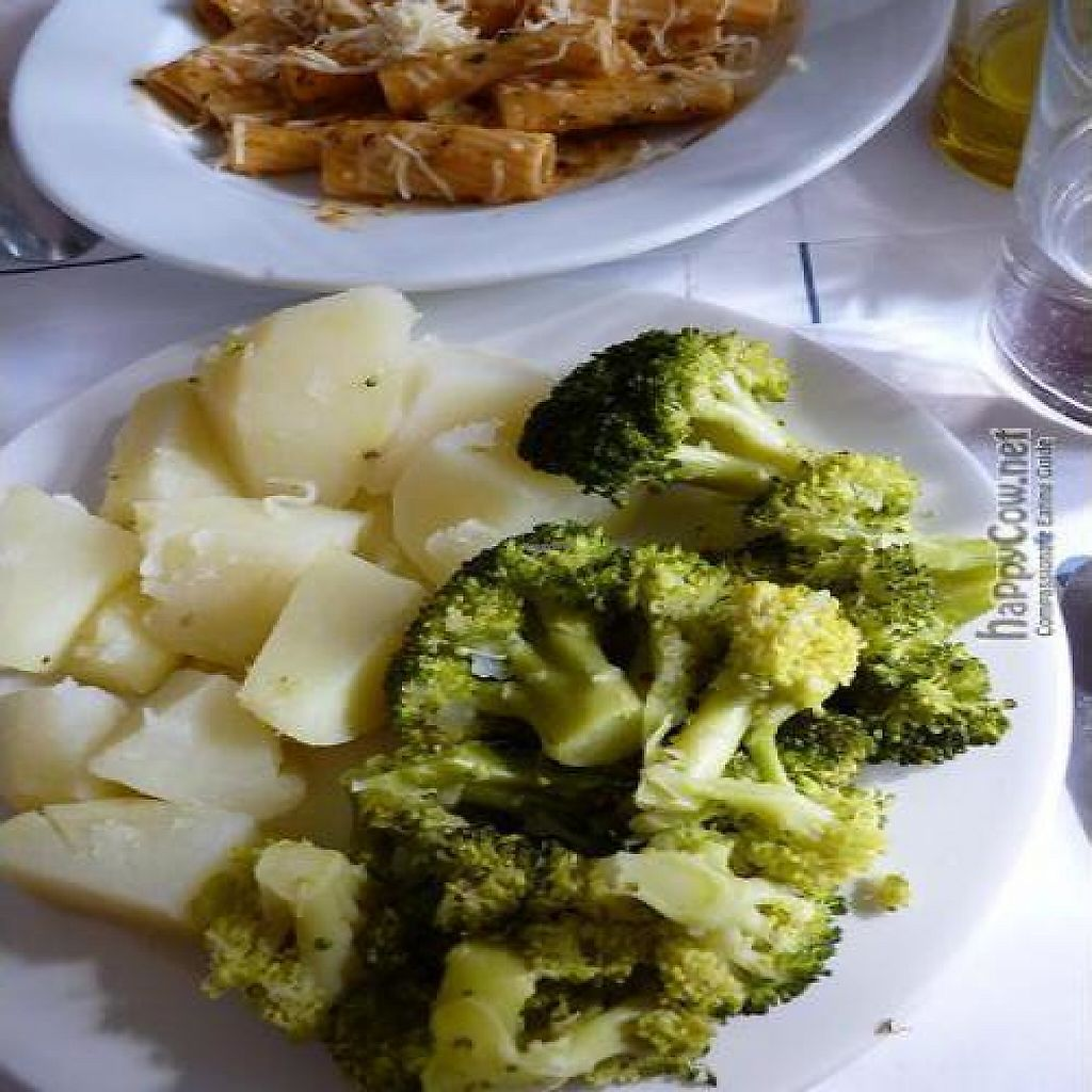 """Photo of Arco Iris  by <a href=""""/members/profile/Nihacc"""">Nihacc</a> <br/>Brocoli with potatoes & Pasta with roquefort <br/> January 18, 2011  - <a href='/contact/abuse/image/15730/207257'>Report</a>"""