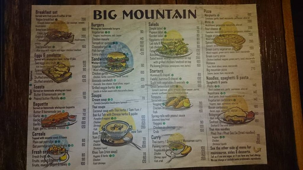 "Photo of Big Mountain  by <a href=""/members/profile/stephananda"">stephananda</a> <br/>Menu Big Mountain Restaurant in Koh Phangan Srithanu Area <br/> January 3, 2016  - <a href='/contact/abuse/image/18726/130863'>Report</a>"