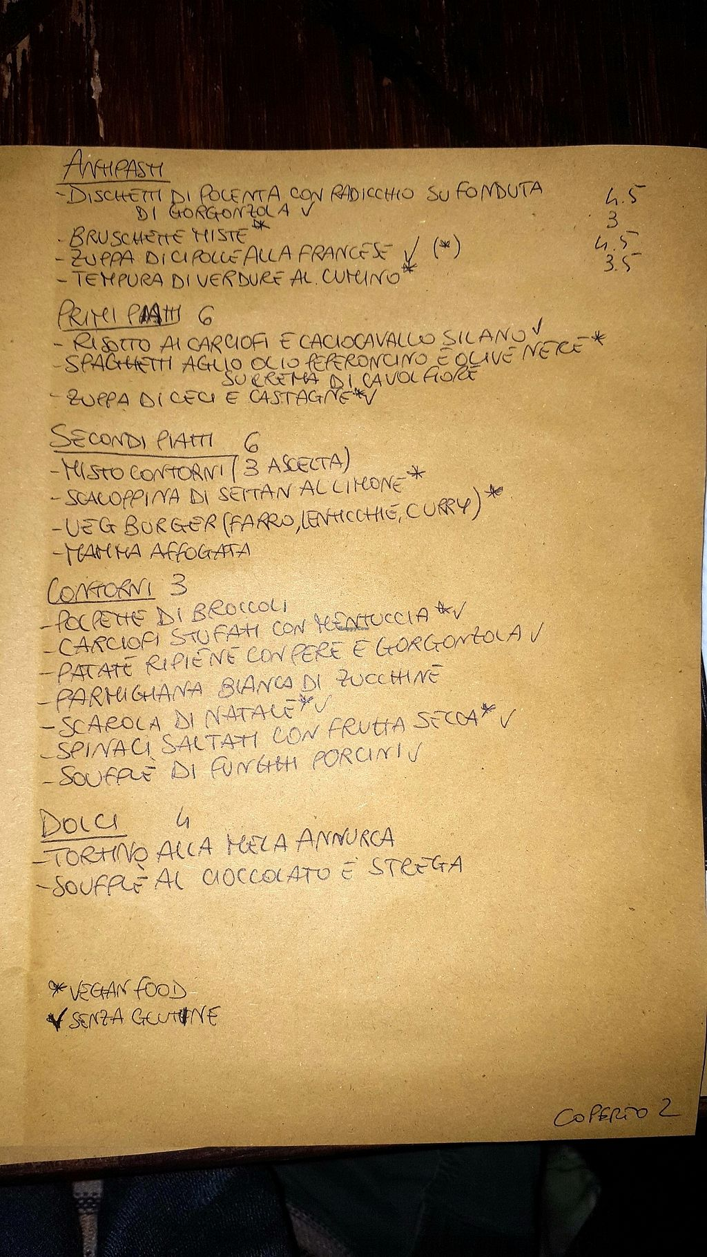 """Photo of Terra Ristorante Vegetariano  by <a href=""""/members/profile/spunkiVeg"""">spunkiVeg</a> <br/>Chef custom labeled the menu <br/> December 20, 2017  - <a href='/contact/abuse/image/31654/337481'>Report</a>"""