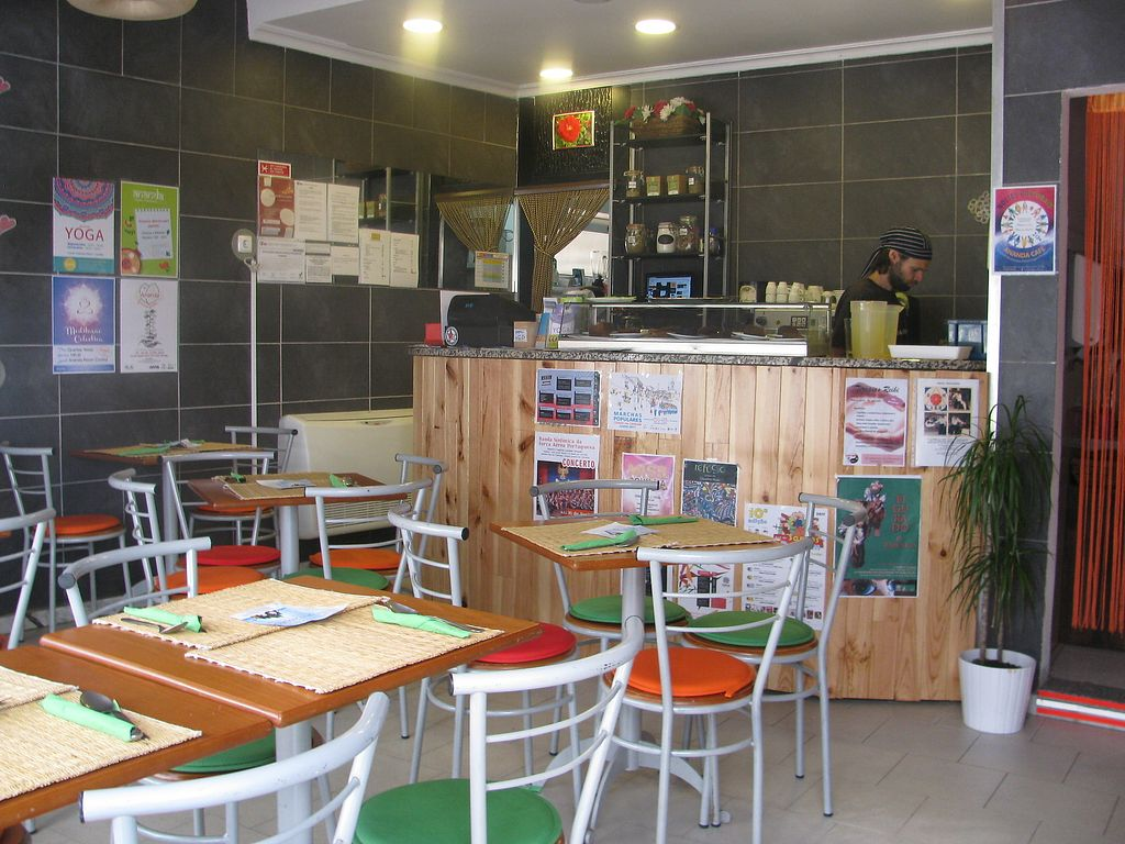 """Photo of Ananda Cafe  by <a href=""""/members/profile/Jishnu1"""">Jishnu1</a> <br/>Inside Ananda Cafe <br/> July 17, 2017  - <a href='/contact/abuse/image/35342/281592'>Report</a>"""