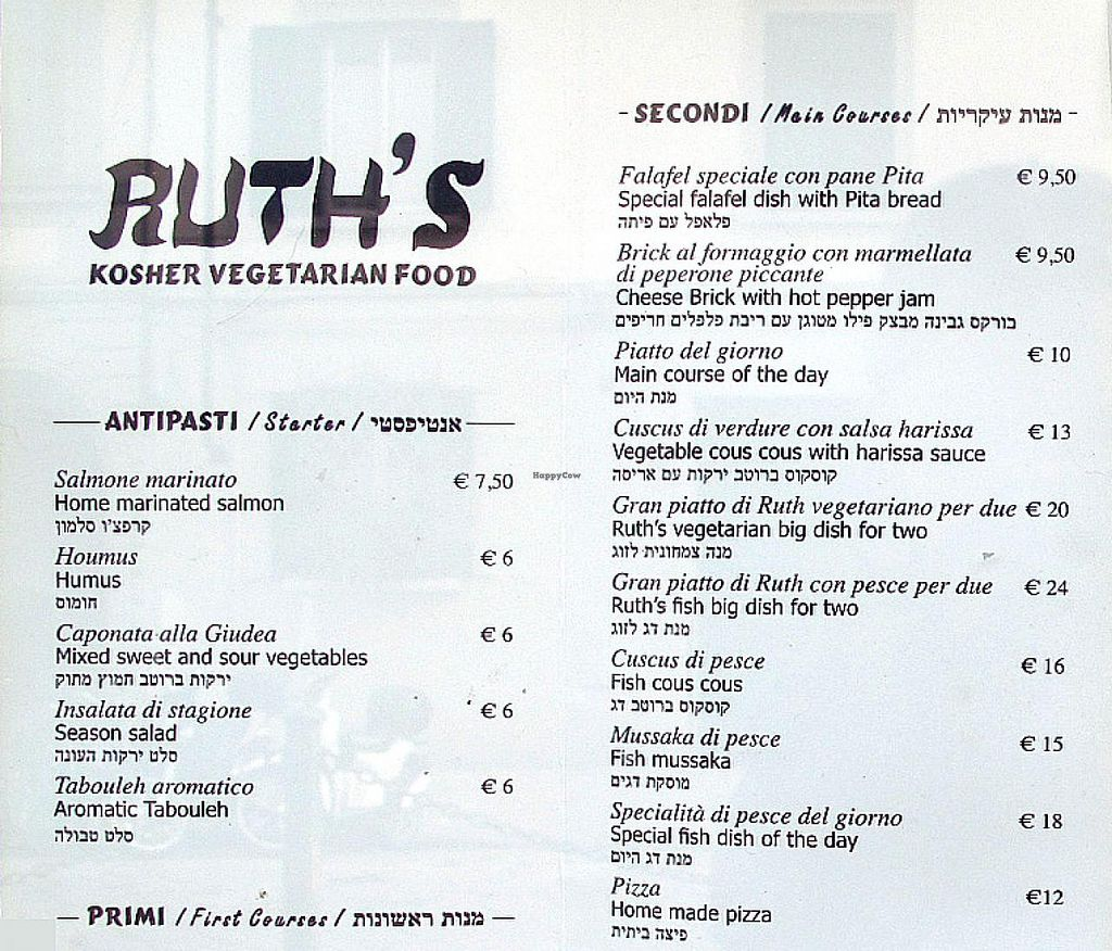 """Photo of Ruths  by <a href=""""/members/profile/lallilaranja"""">lallilaranja</a> <br/>part of the menu <br/> February 23, 2014  - <a href='/contact/abuse/image/4739/64736'>Report</a>"""