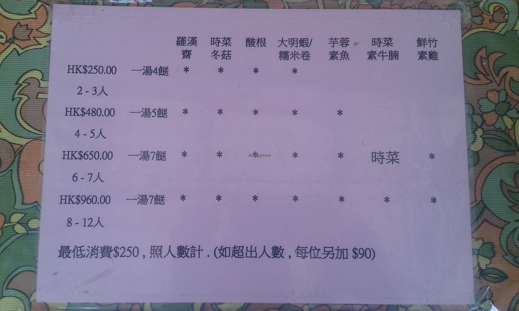 "Photo of Ching Leung Fat Yuen Ching Yan Siu Chok  by <a href=""/members/profile/Stevie"">Stevie</a> <br/>Price list. Its set menu based on number of people <br/> August 16, 2015  - <a href='/contact/abuse/image/52915/113825'>Report</a>"