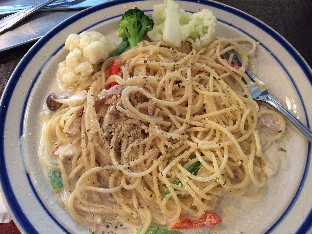 """Photo of CLOSED: Einstein Cafe  by <a href=""""/members/profile/ElenaKorovina"""">ElenaKorovina</a> <br/>Spaghetti with cream sauce <br/> May 29, 2015  - <a href='/contact/abuse/image/53125/103972'>Report</a>"""