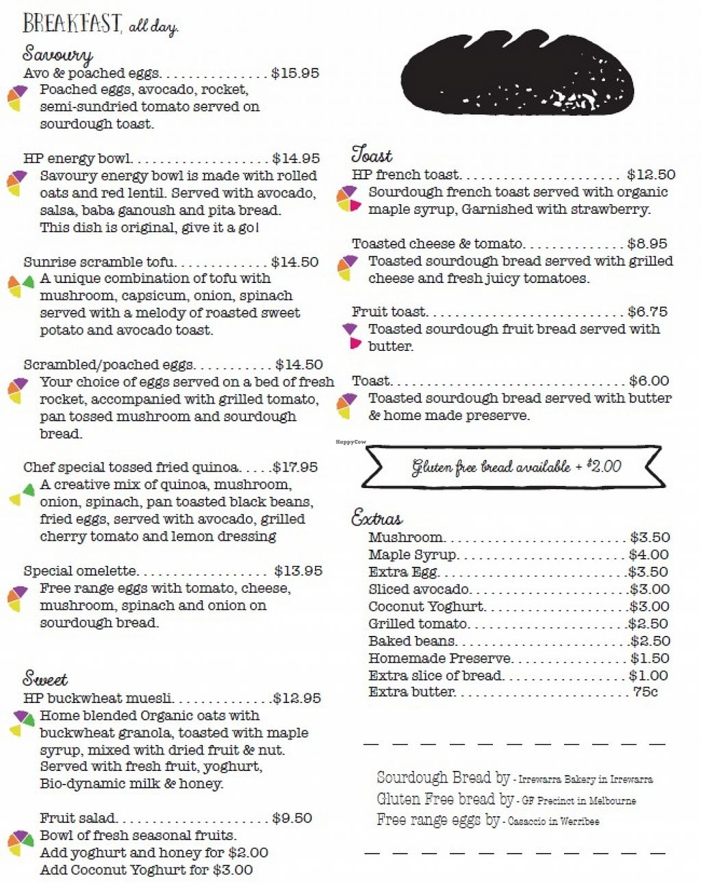 """Photo of Healthy Planet Cafe  by <a href=""""/members/profile/verbosity"""">verbosity</a> <br/>Menu - page 2 <br/> November 2, 2015  - <a href='/contact/abuse/image/58008/123587'>Report</a>"""