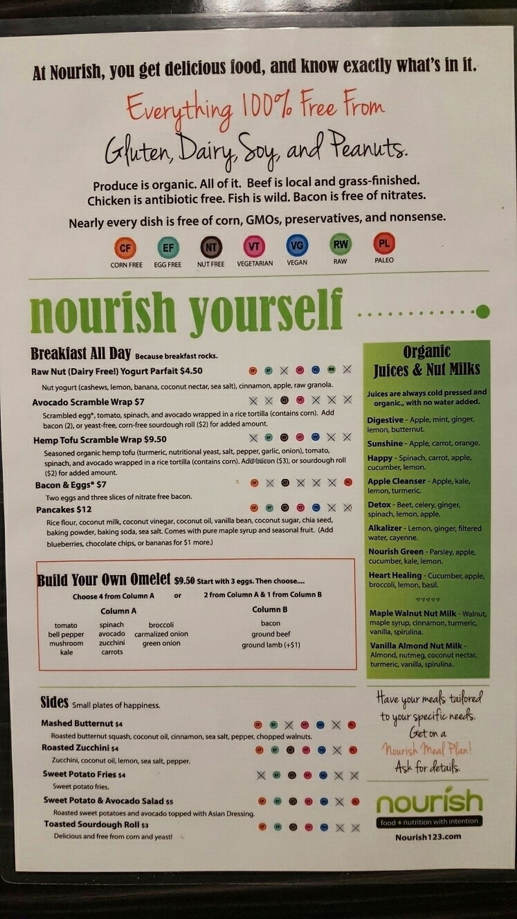 """Photo of Nourish  by <a href=""""/members/profile/missmaryxjane"""">missmaryxjane</a> <br/>menu clearly labeles allergens <br/> March 4, 2017  - <a href='/contact/abuse/image/58483/232375'>Report</a>"""