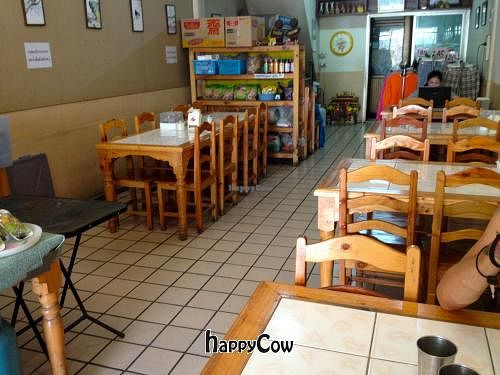 """Photo of Jao Ngoa - Chao Ngo - maybe closed  by <a href=""""/members/profile/RawVeganFruitarian"""">RawVeganFruitarian</a> <br/>Inside <br/> February 21, 2013  - <a href='/contact/abuse/image/5897/44447'>Report</a>"""