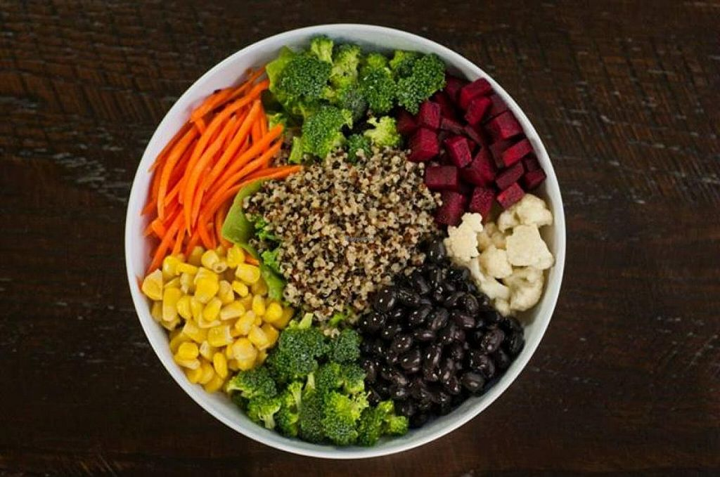 "Photo of Core  by <a href=""/members/profile/community"">community</a> <br/>vegan bowl <br/> July 20, 2015  - <a href='/contact/abuse/image/60475/110026'>Report</a>"