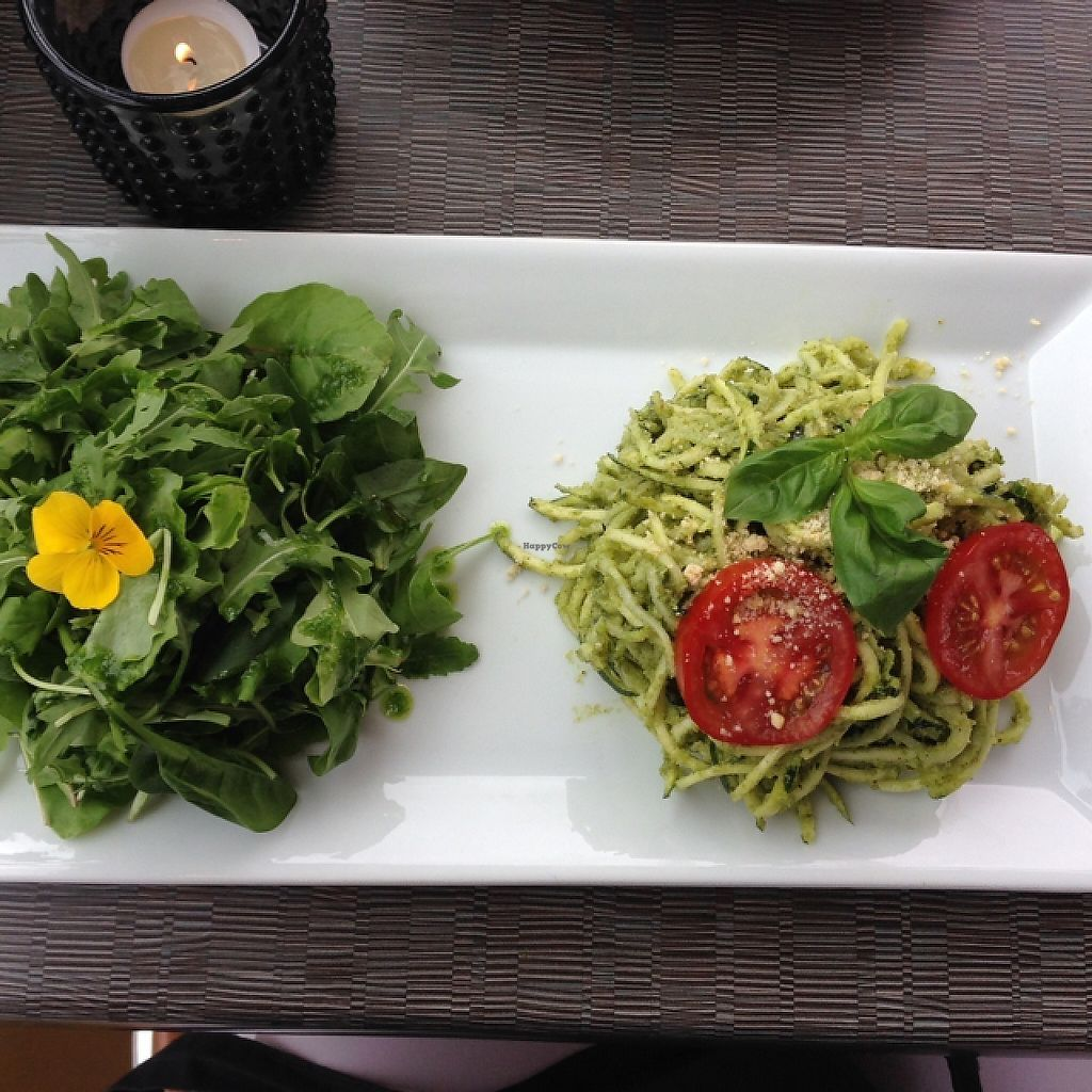 """Photo of Open New Doors  by <a href=""""/members/profile/Sabinalove"""">Sabinalove</a> <br/>Lunch with pesto <br/> August 11, 2015  - <a href='/contact/abuse/image/61245/243955'>Report</a>"""