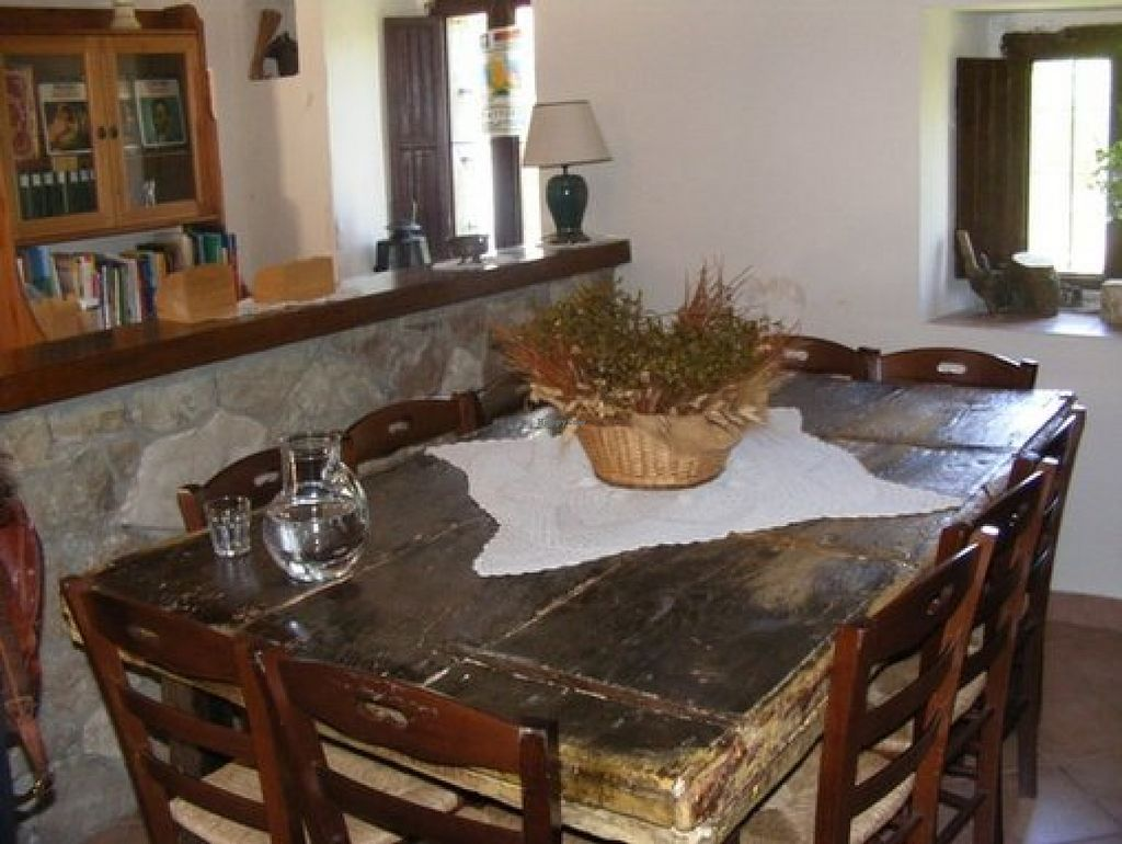 """Photo of Agriturismo Borgo Cerquelle  by <a href=""""/members/profile/pippomusic"""">pippomusic</a> <br/>Amazing super fresh organic food. Delicious vegan and vegetarian recipes, as well as fresh dairies and meats from local small farms <br/> August 7, 2015  - <a href='/contact/abuse/image/61658/112588'>Report</a>"""