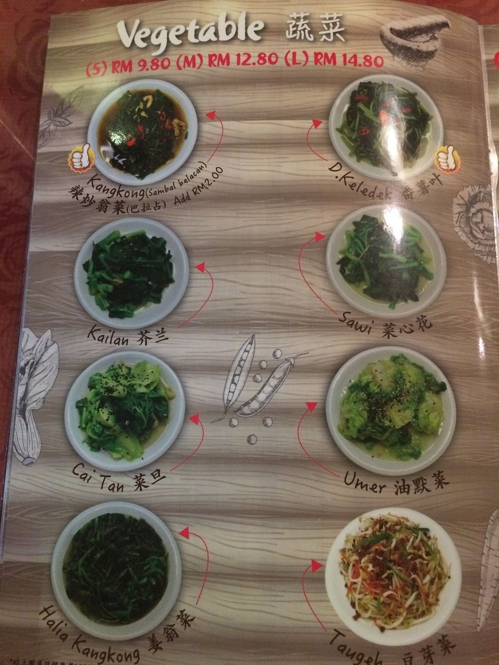 "Photo of Kampung Vege  by <a href=""/members/profile/LaurenceMontreuil"">LaurenceMontreuil</a> <br/>menu <br/> March 12, 2018  - <a href='/contact/abuse/image/63899/369586'>Report</a>"