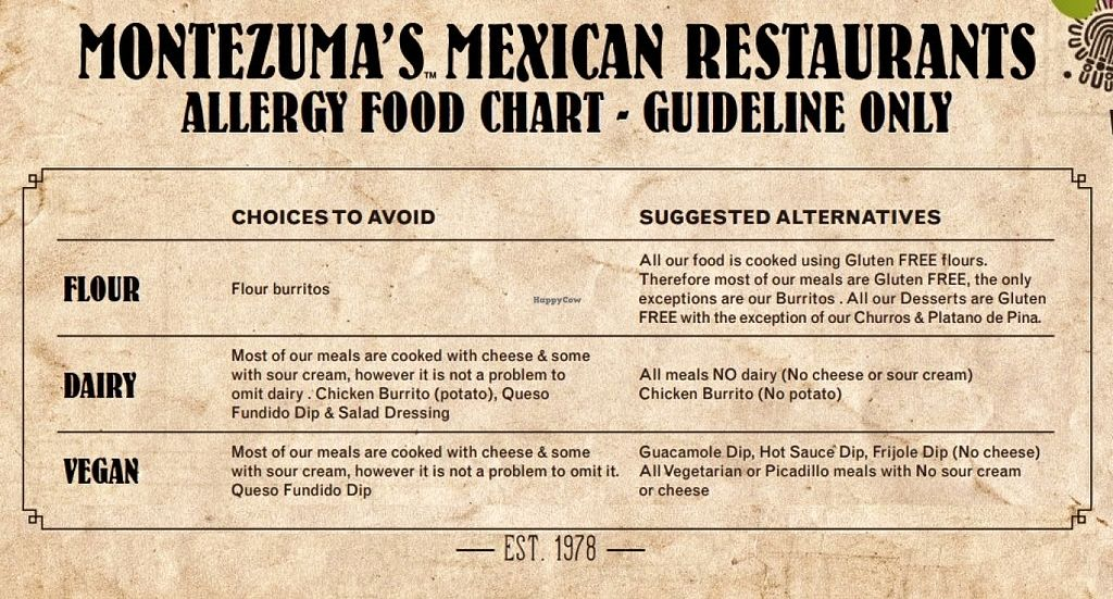 "Photo of Montezuma's  by <a href=""/members/profile/verbosity"">verbosity</a> <br/>Allergen statement excerpt <br/> December 24, 2015  - <a href='/contact/abuse/image/67076/129652'>Report</a>"