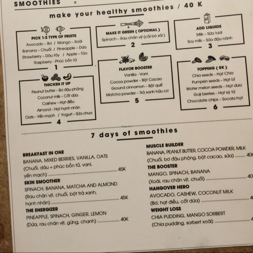 """Photo of CLOSED: Raw Juicery  by <a href=""""/members/profile/KevinEhrenberg"""">KevinEhrenberg</a> <br/>smoothie menu <br/> March 22, 2016  - <a href='/contact/abuse/image/71201/140923'>Report</a>"""