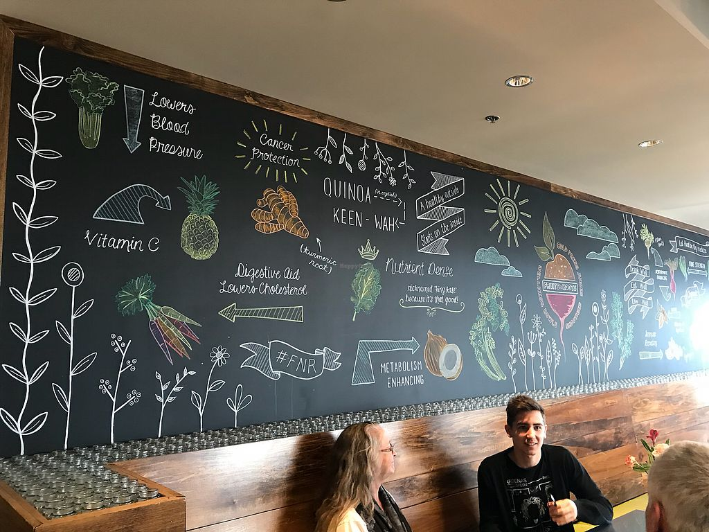 """Photo of Fruits & Roots Juice Bar  by <a href=""""/members/profile/PiaP.Prosser"""">PiaP.Prosser</a> <br/>Cosy <br/> November 16, 2017  - <a href='/contact/abuse/image/80394/326207'>Report</a>"""