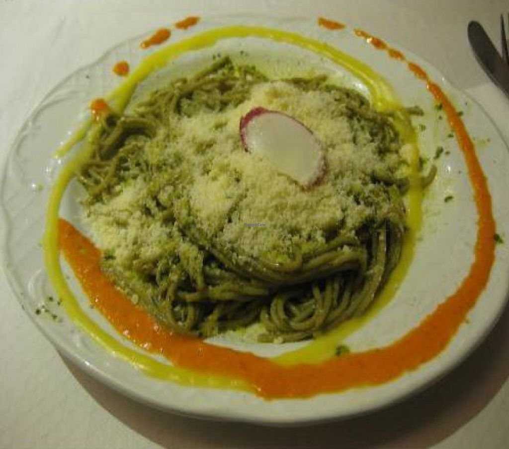 """Photo of Artemisa Huertas - Cortes  by <a href=""""/members/profile/paypar"""">paypar</a> <br/>Spaghetti appetizer during lunch prix fixe.  This was filling enough to be my entire meal. . .  <br/> December 22, 2011  - <a href='/contact/abuse/image/8099/199689'>Report</a>"""