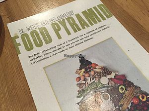 """Photo of True Food Kitchen  by <a href=""""/members/profile/LeighScott"""">LeighScott</a> <br/>Food Pyramid handout <br/> April 9, 2018  - <a href='/contact/abuse/image/85298/383036'>Report</a>"""