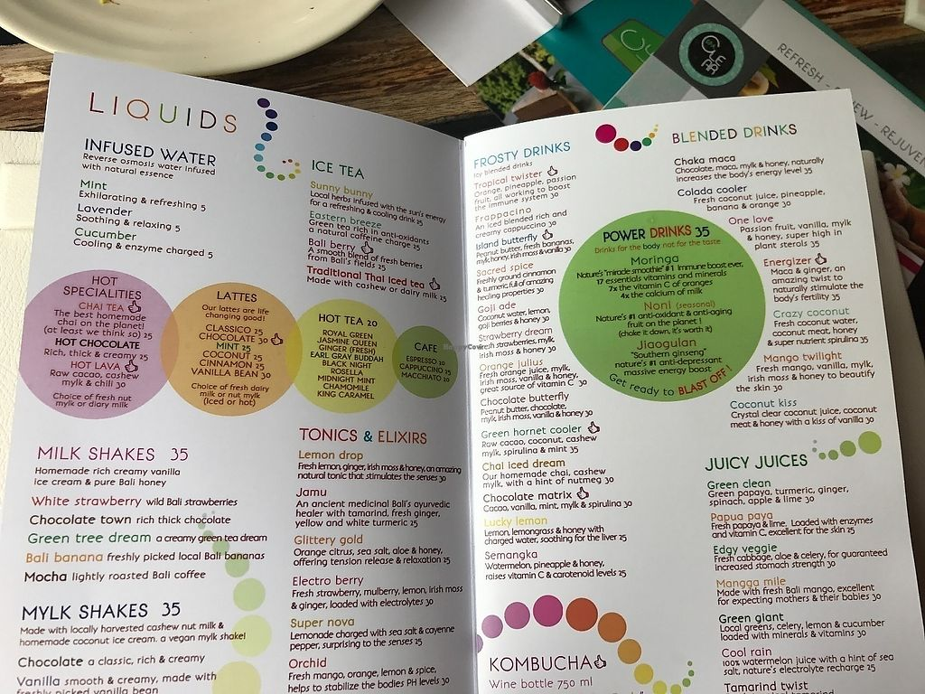 """Photo of Clear Cafe  by <a href=""""/members/profile/Oliviafoti"""">Oliviafoti</a> <br/>Some of the menu <br/> June 9, 2017  - <a href='/contact/abuse/image/93737/267263'>Report</a>"""