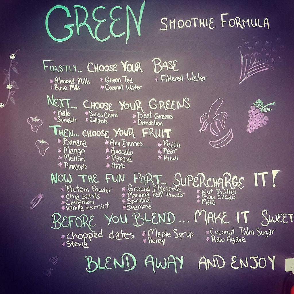 """Photo of Biscuits & Berries  by <a href=""""/members/profile/VillyV"""">VillyV</a> <br/>You will find here everything you'll need for a perfect green smoothie! <br/> July 1, 2017  - <a href='/contact/abuse/image/94910/275533'>Report</a>"""