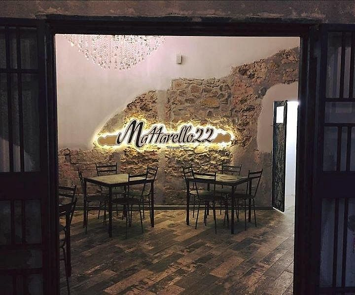 """Photo of Pizzeria Mattarello 22  by <a href=""""/members/profile/community5"""">community5</a> <br/>Pizzeria Mattarello 22 <br/> July 12, 2017  - <a href='/contact/abuse/image/95453/279465'>Report</a>"""