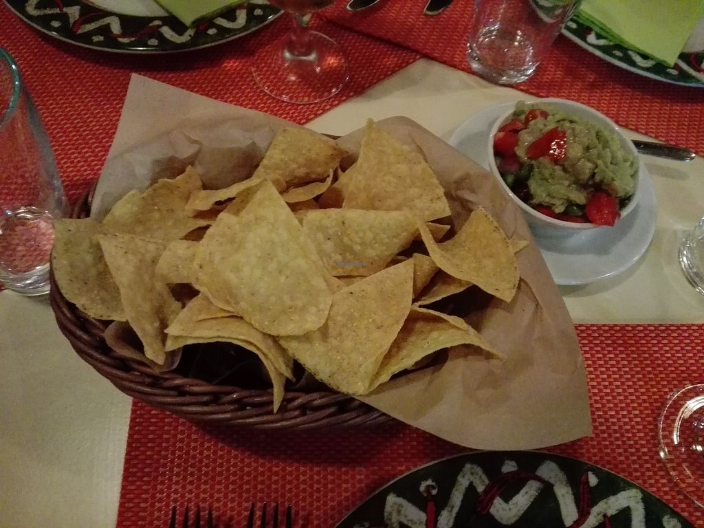 """Photo of Aztec  by <a href=""""/members/profile/ElisaGR"""">ElisaGR</a> <br/>nachos with guacamole <br/> October 31, 2017  - <a href='/contact/abuse/image/95599/320573'>Report</a>"""